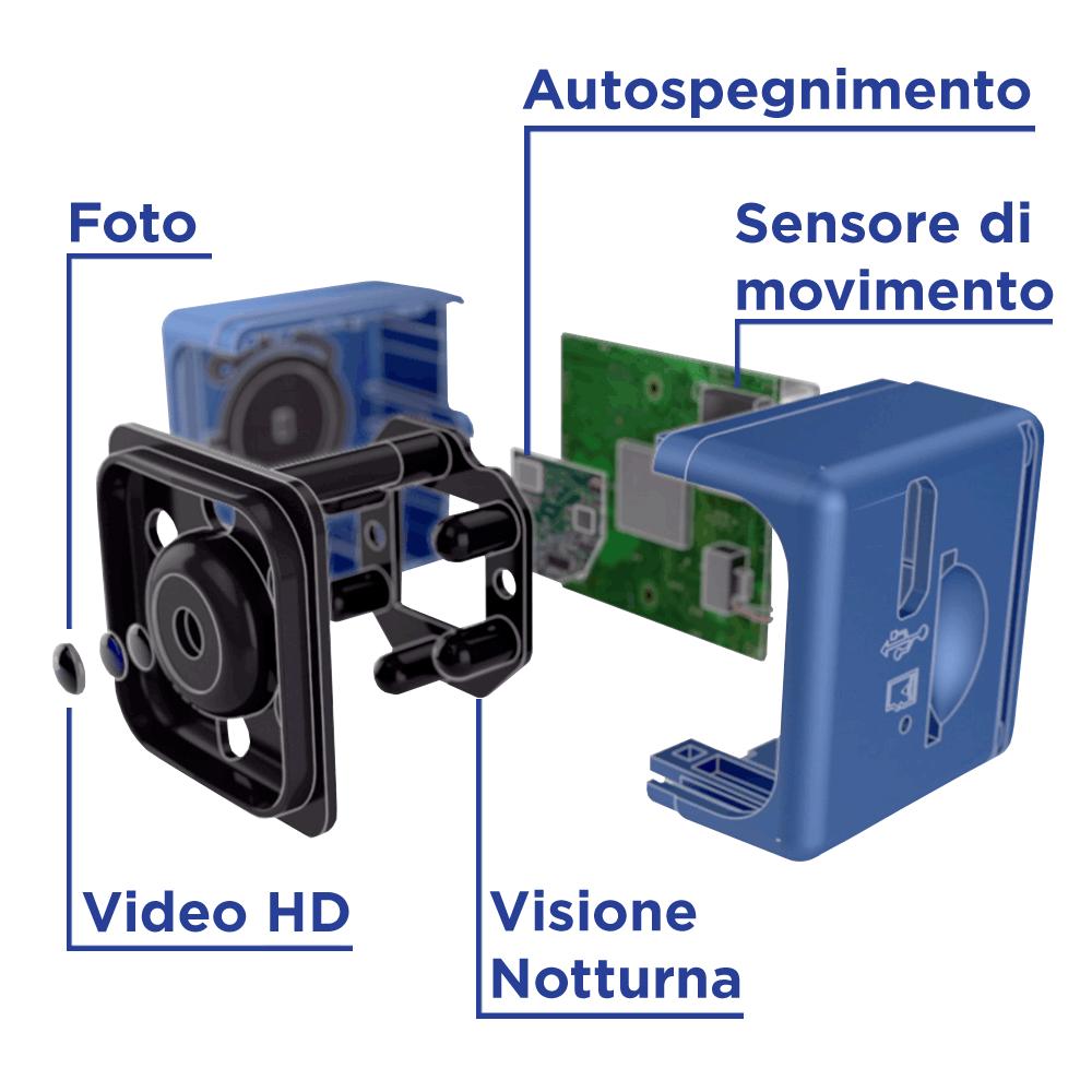 Microcamera di sicurezza