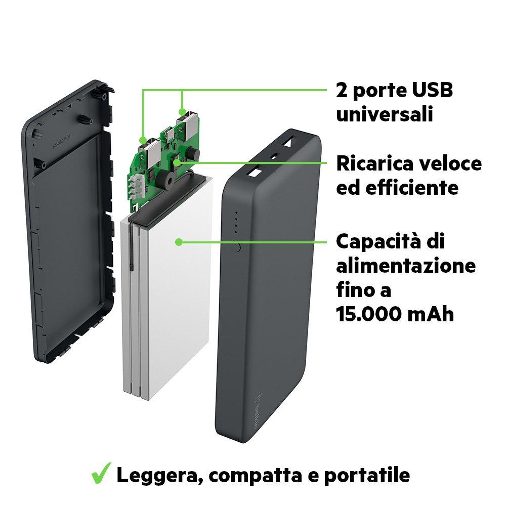 Batterie esterne per fotocamere migliori