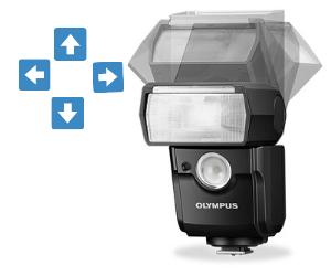 Come scegliere un flash per fotocamere - guida